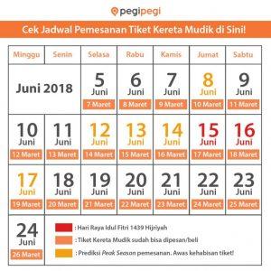 Tiket KAI Lebaran 2018